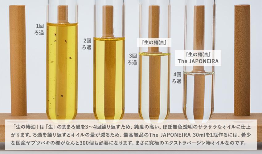 「生の椿油」は「生」のままろ過を3、4回繰り返すので、精度の高い、ほぼ無色透明のサラサラなオイルに仕上がります。